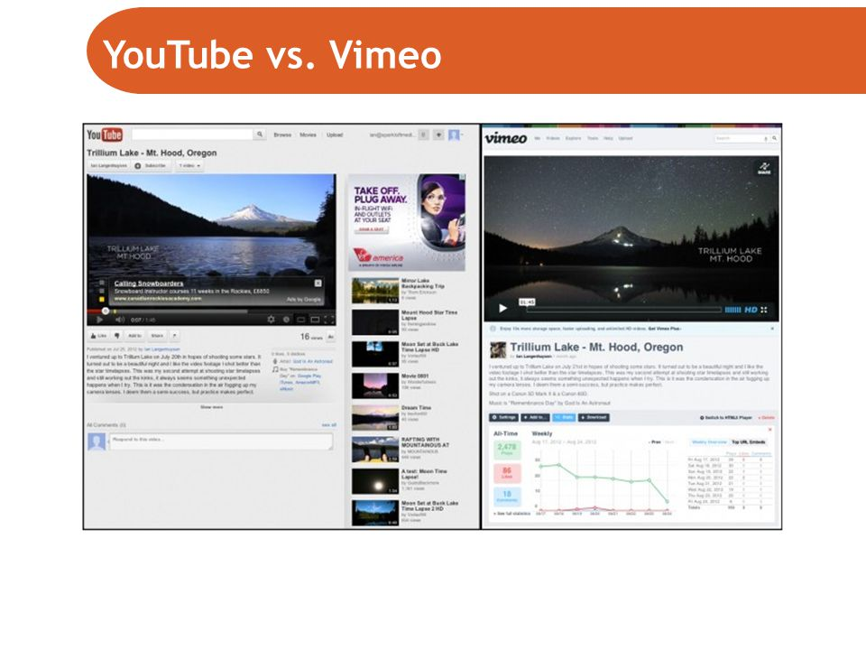 Twitter is… YouTube vs. Vimeo