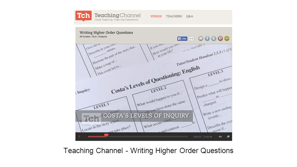 Teaching Channel - Writing Higher Order Questions