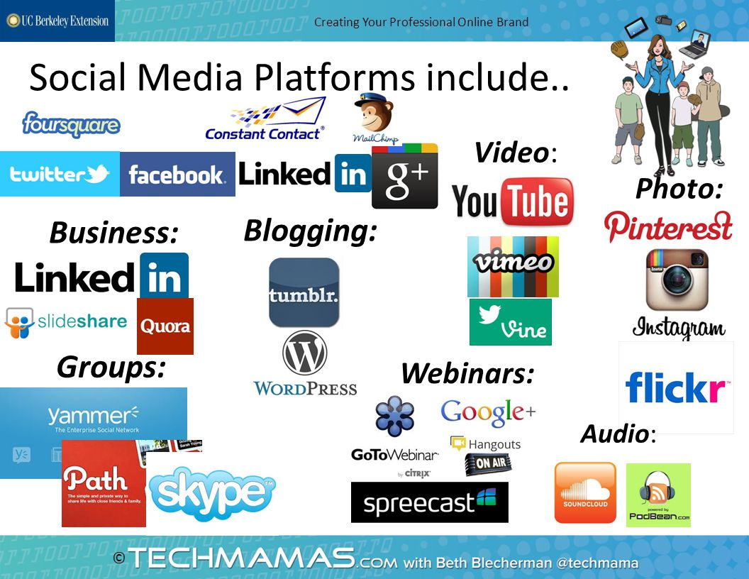 © Social Media Platforms include.. Creating Your Professional Online Brand Groups: Video: Business: Blogging: Photo: Audio: Webinars: