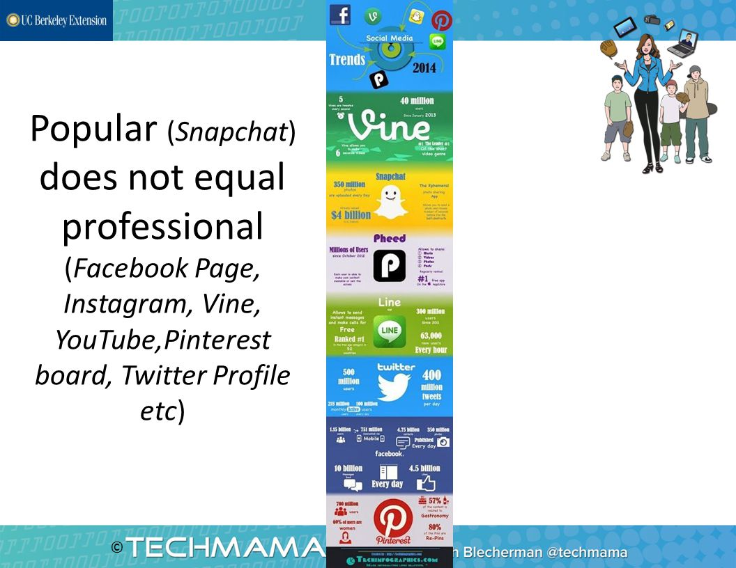 © Popular (Snapchat) does not equal professional (Facebook Page, Instagram, Vine, YouTube,Pinterest board, Twitter Profile etc)