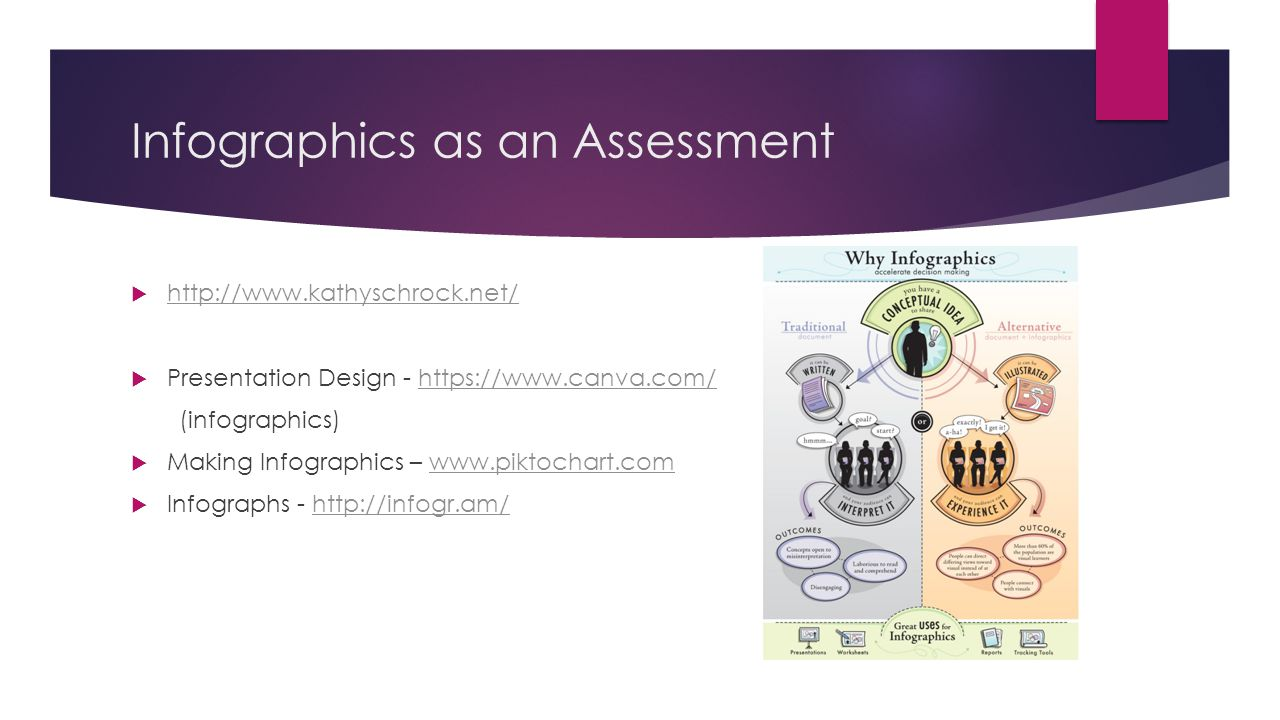Infographics as an Assessment  http://www.kathyschrock.net/ http://www.kathyschrock.net/  Presentation Design - https://www.canva.com/https://www.canva.com/ (infographics)  Making Infographics – www.piktochart.comwww.piktochart.com  Infographs - http://infogr.am/http://infogr.am/