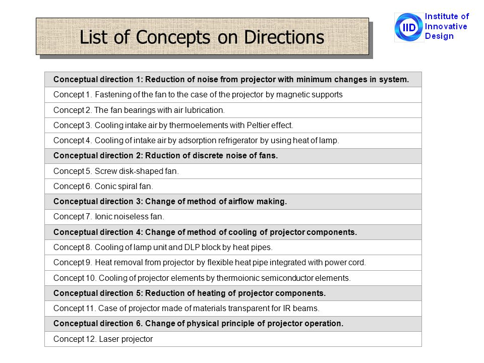 List of Concepts on Directions Conceptual direction 1: Reduction of noise from projector with minimum changes in system.