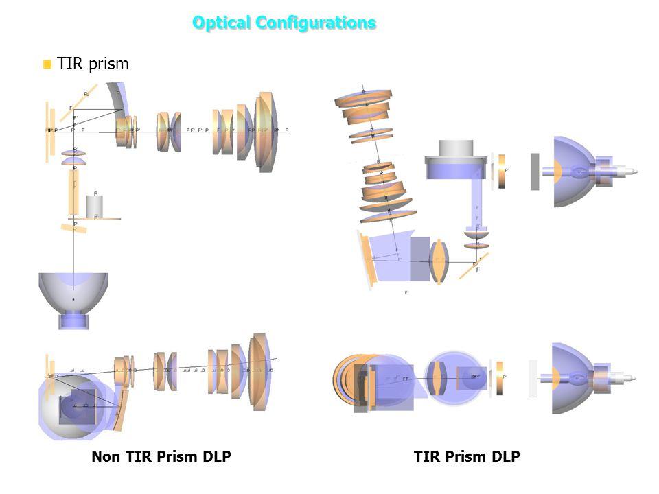 Optical Configurations 2. DLP Projector – Optical Configurations TIR prism Non TIR Prism DLPTIR Prism DLP