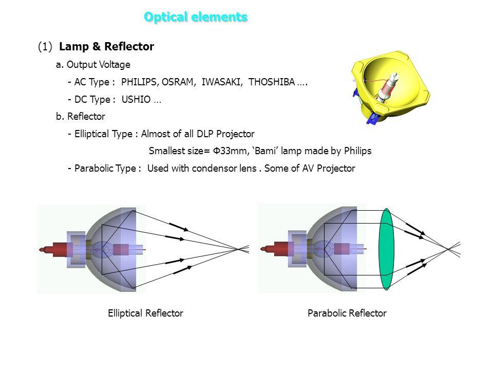 (1) Lamp & Reflector a. Output Voltage - AC Type : PHILIPS, OSRAM, IWASAKI, THOSHIBA …. - DC Type : USHIO … b. Reflector - Elliptical Type : Almost of