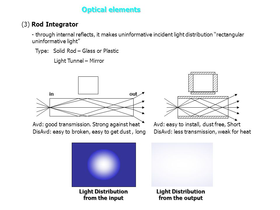 "(3) Rod Integrator - through internal reflects, it makes uninformative incident light distribution ""rectangular uninformative light"" Type: Solid Rod –"