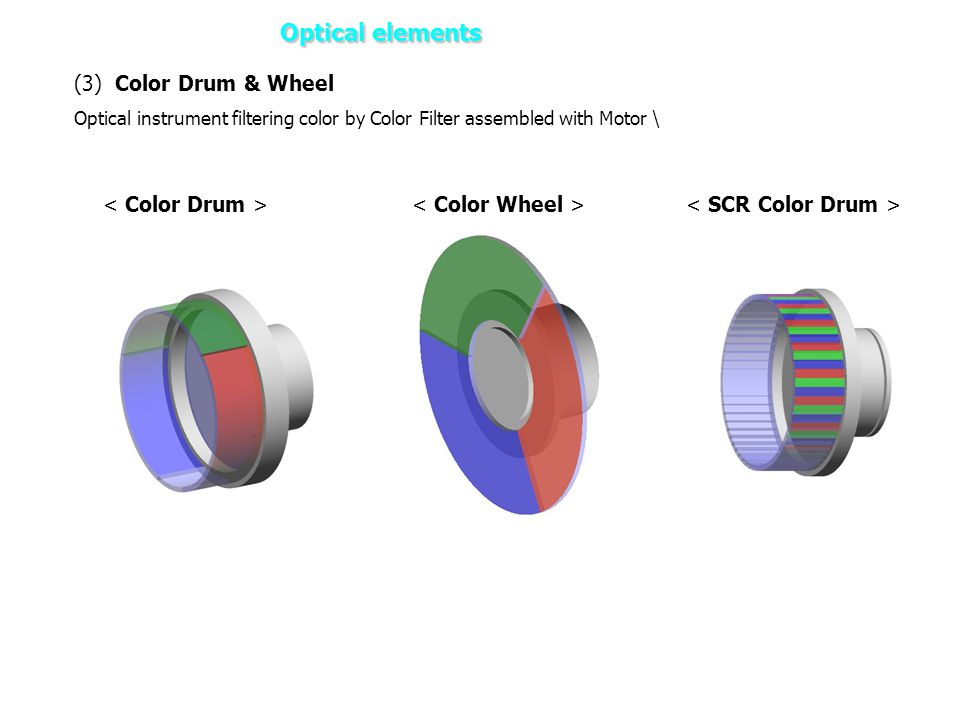 (3) Color Drum & Wheel Optical instrument filtering color by Color Filter assembled with Motor \ Optical elements 2. DLP Projector – Optical elements