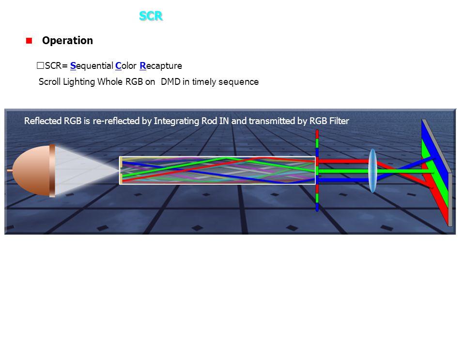 SCR 3. How it works? – SCR Operation Integrating Rod 의 출사측에 Color Filter 가 위치하며, 출사면의 Size 안에 RGB Segment 를 모두 포함한다 Integrating Rod 에 입사된 백색광은 RGB Seg