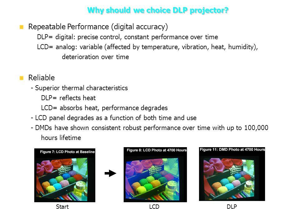 Why should we choice DLP projector? 2. DLP Projector – Why should we choice DLP projector? Repeatable Performance (digital accuracy) DLP= digital: pre