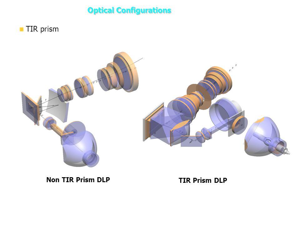 Optical Configurations 2. DLP Projector – Optical Configurations TIR prism Non TIR Prism DLP TIR Prism DLP