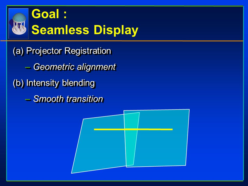 Goal : Seamless Display (a) Projector Registration –Geometric alignment (b) Intensity blending –Smooth transition (a) Projector Registration –Geometri