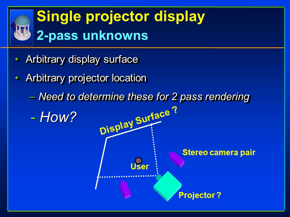 Single projector display 2-pass unknowns Arbitrary display surfaceArbitrary display surface Arbitrary projector locationArbitrary projector location –