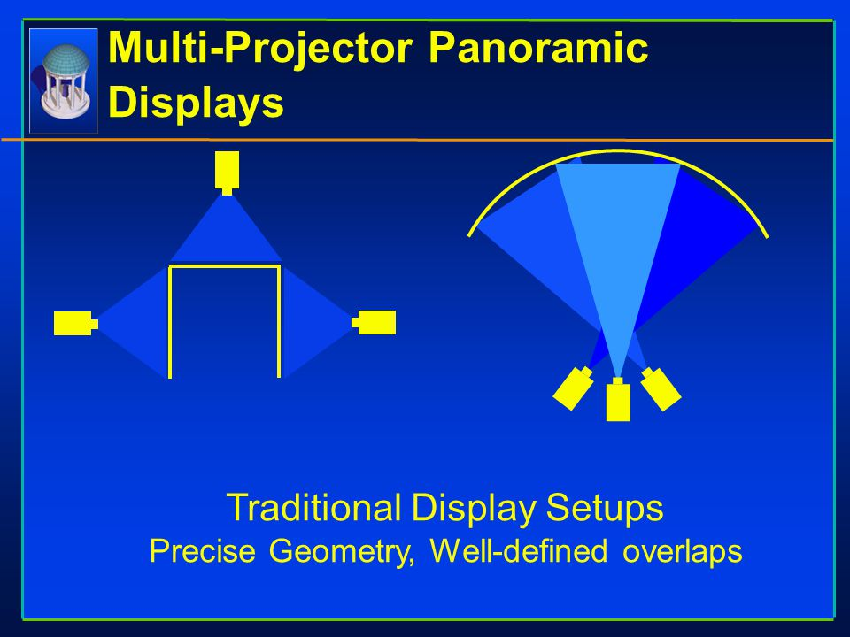 Multi-Projector Panoramic Displays Traditional Display Setups Precise Geometry, Well-defined overlaps
