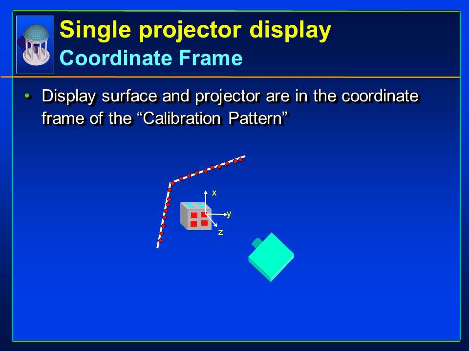 "Single projector display Coordinate Frame Display surface and projector are in the coordinate frame of the ""Calibration Pattern""Display surface and pr"