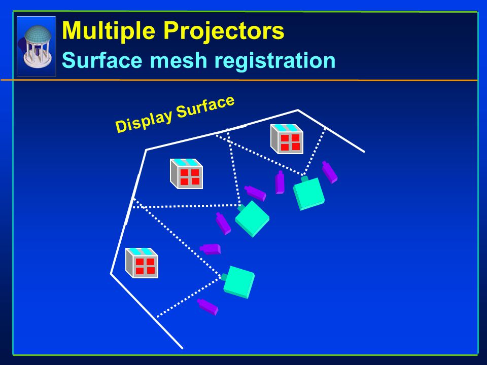 Multiple Projectors Surface mesh registration Display Surface
