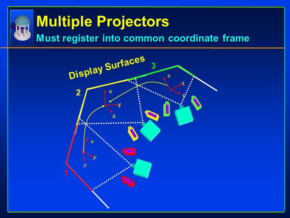 x y z x y z x y z 1 2 3 Must register into common coordinate frame Multiple Projectors Must register into common coordinate frame