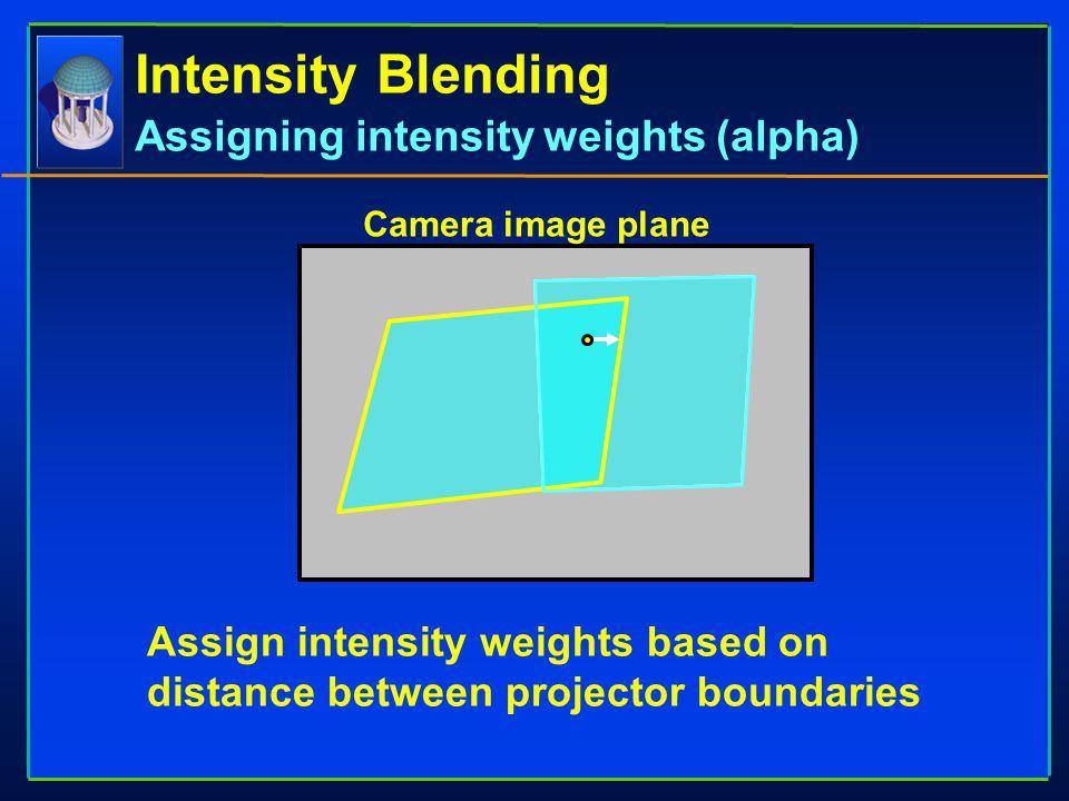 Intensity Blending Assigning intensity weights (alpha) Assign intensity weights based on distance between projector boundaries Camera image plane
