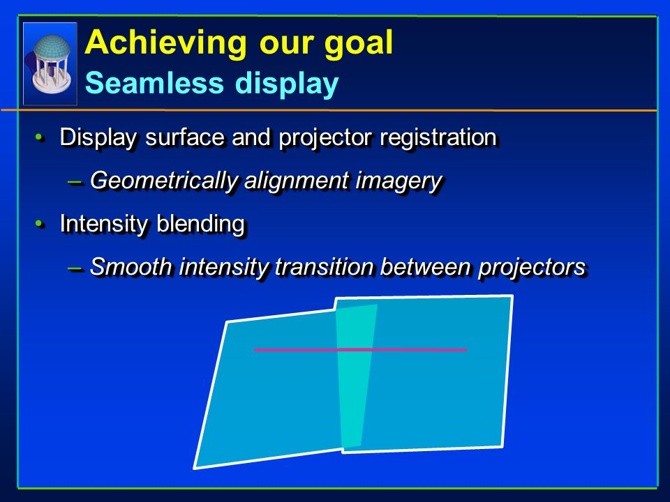 Achieving our goal Seamless display Display surface and projector registrationDisplay surface and projector registration –Geometrically alignment imag