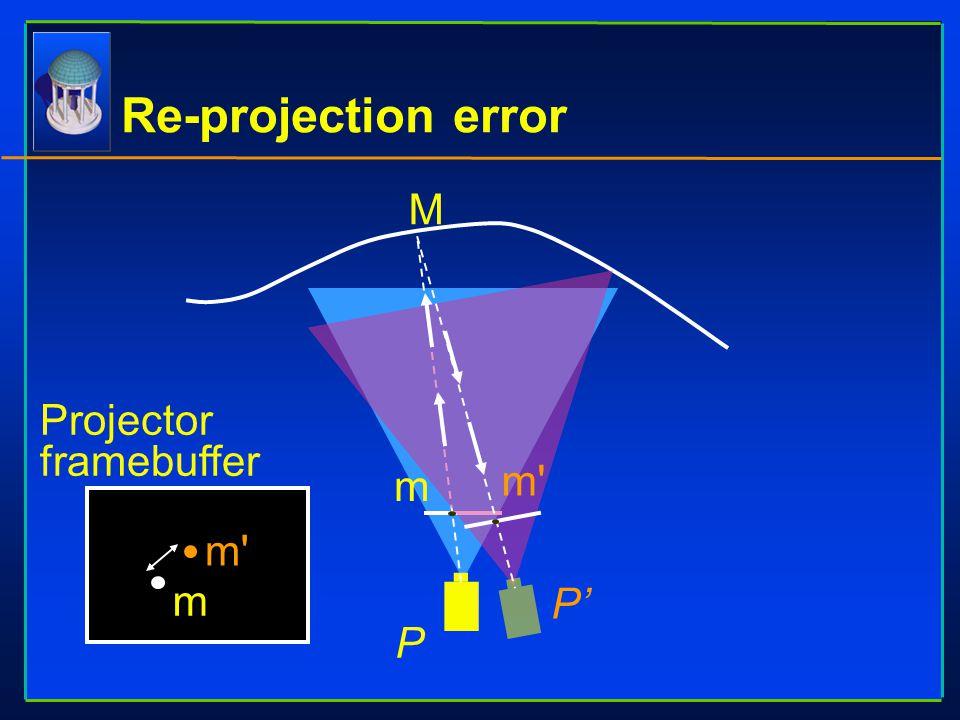 Re-projection error M m m' P P' P m m' Projector framebuffer