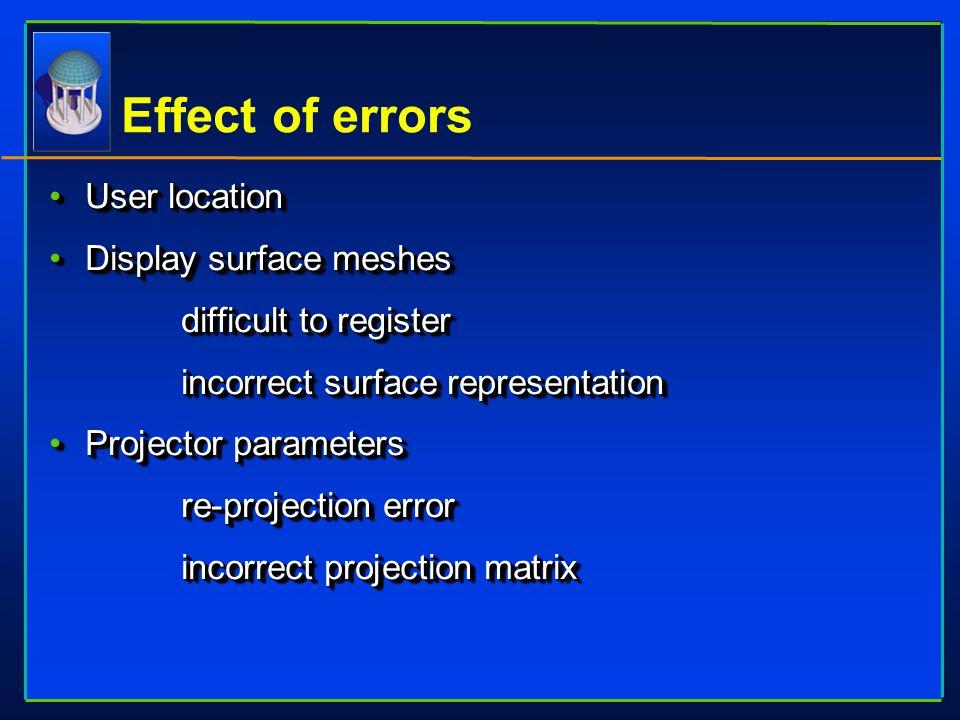 Effect of errors User locationUser location Display surface meshesDisplay surface meshes  difficult to register  incorrect surface representation Pr
