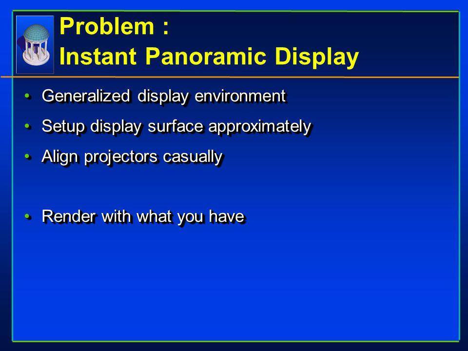 Problem : Instant Panoramic Display Generalized display environmentGeneralized display environment Setup display surface approximatelySetup display su