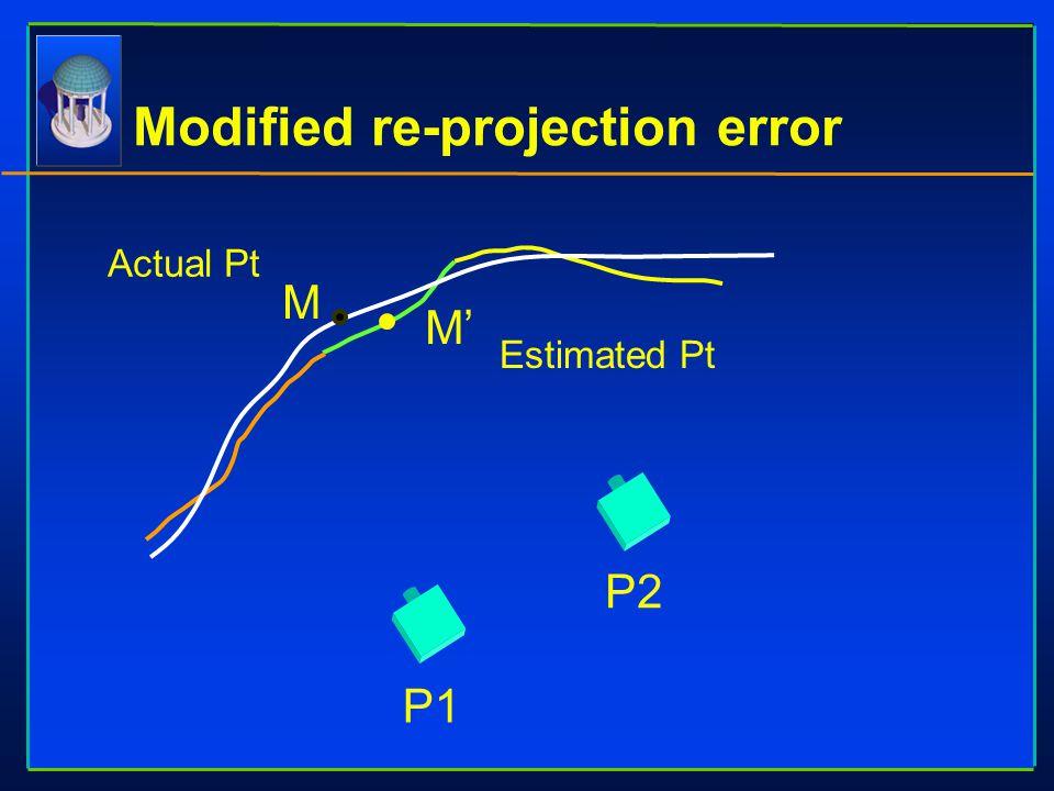 Modified re-projection error M M' P1 P2 Actual Pt Estimated Pt
