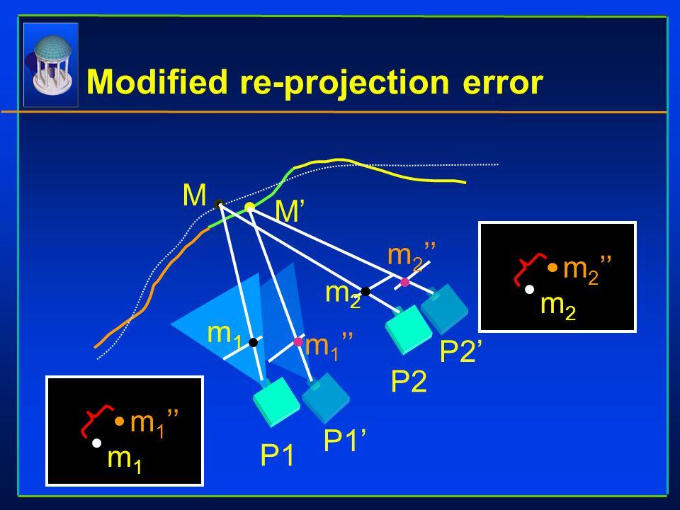 Modified re-projection error M M' m1m1 m 1 '' m2m2 m 2 '' m1m1 m 1 '' m2m2 m 2 '' P1 P2' P2 P1'