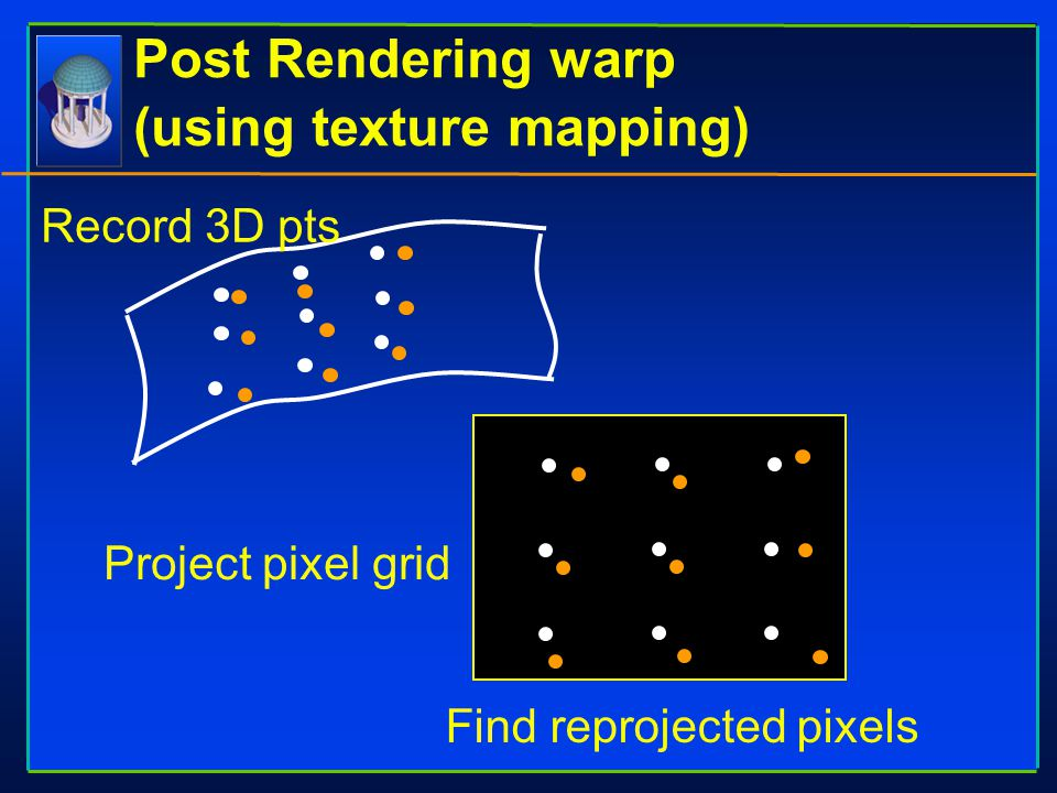 Post Rendering warp (using texture mapping) Project pixel grid Record 3D pts Find reprojected pixels