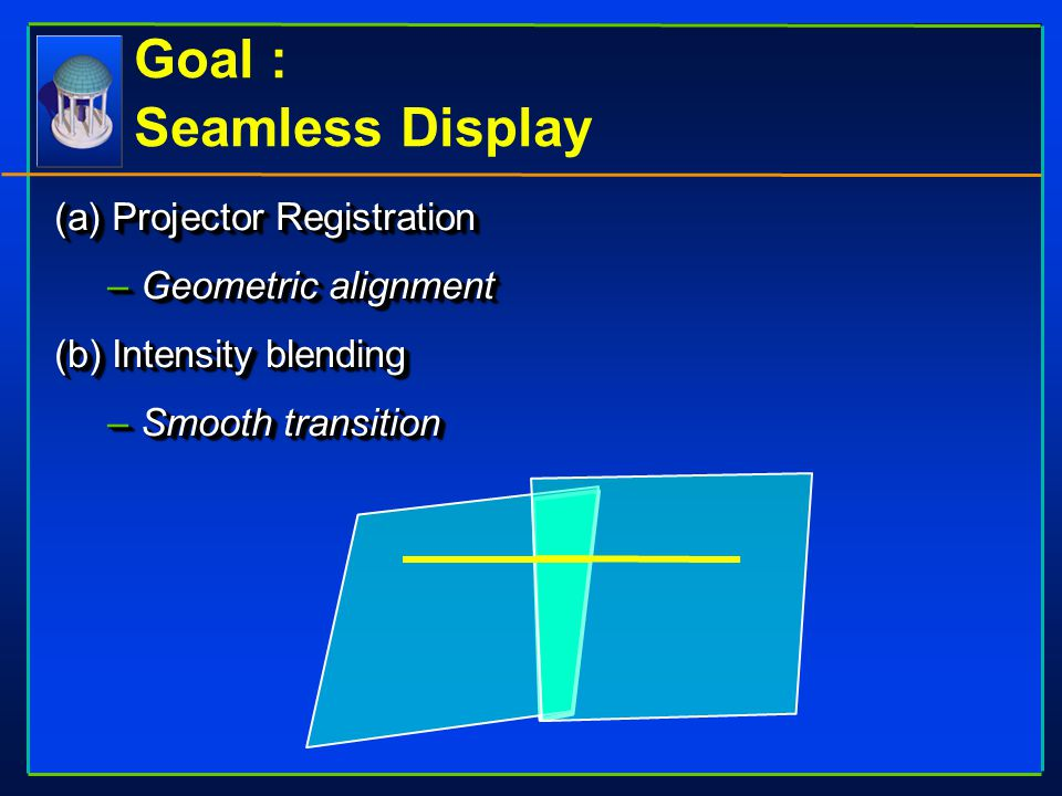 Goal : Seamless Display (a) Projector Registration –Geometric alignment (b) Intensity blending –Smooth transition
