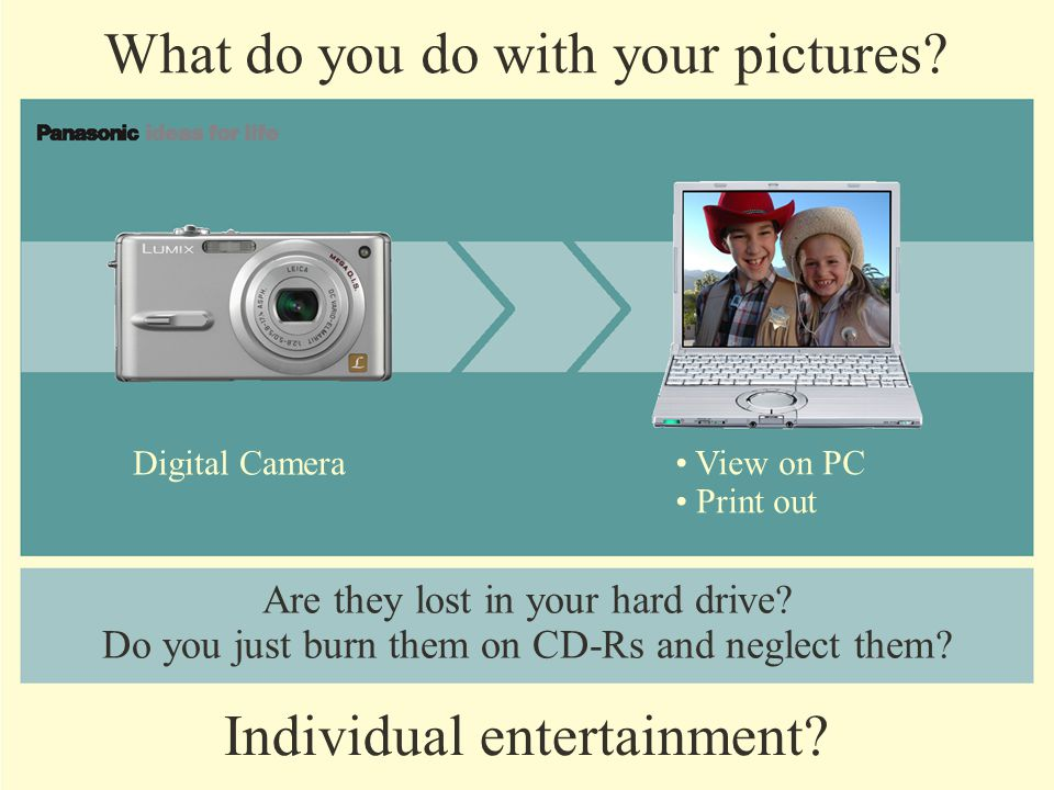 What do you do with your pictures? Digital Camera View on PC Print out Are they lost in your hard drive? Do you just burn them on CD-Rs and neglect th