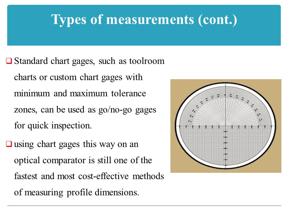 Types of measurements (cont.)  Standard chart gages, such as toolroom charts or custom chart gages with minimum and maximum tolerance zones, can be used as go/no-go gages for quick inspection.