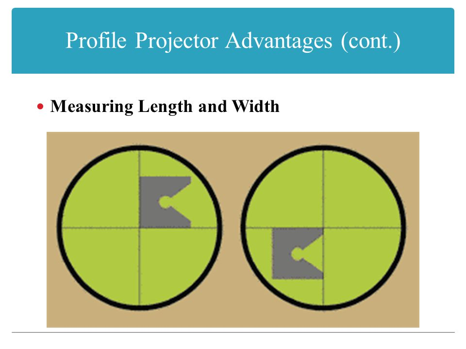 Profile Projector Advantages (cont.) Measuring Length and Width