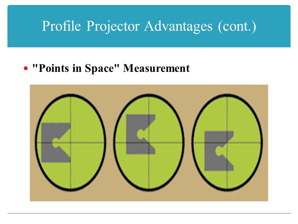 Profile Projector Advantages (cont.) Points in Space Measurement