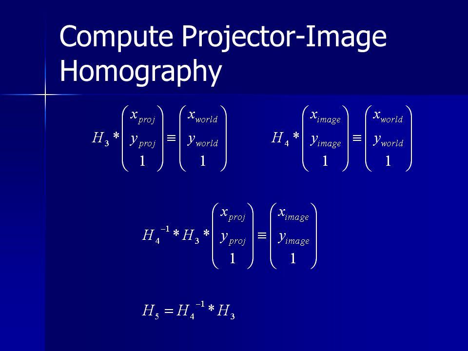 Compute Projector-Image Homography