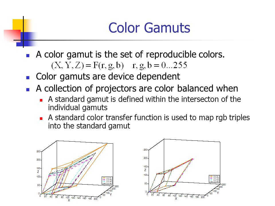 A color gamut is the set of reproducible colors.