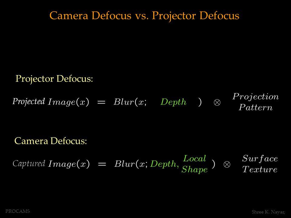 Camera Defocus: Captured Camera Defocus vs.
