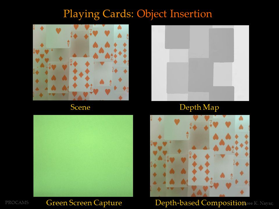 SceneDepth Map Green Screen CaptureDepth-based Composition Playing Cards: Object Insertion PROCAMS Shree K.
