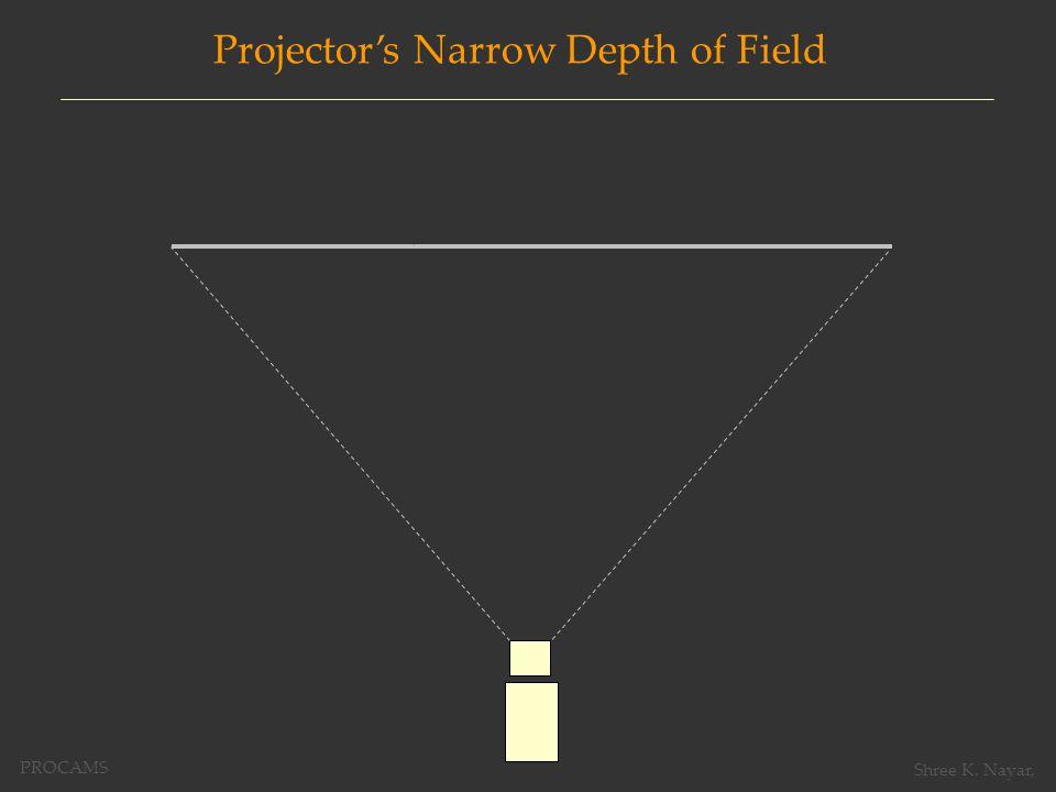 Projector's Narrow Depth of Field PROCAMS Shree K. Nayar,