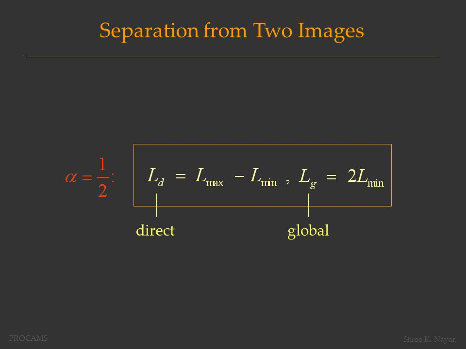 Separation from Two Images directglobal PROCAMS Shree K. Nayar,