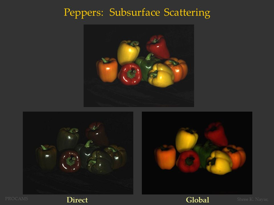 Peppers: Subsurface Scattering DirectGlobal PROCAMS Shree K. Nayar,