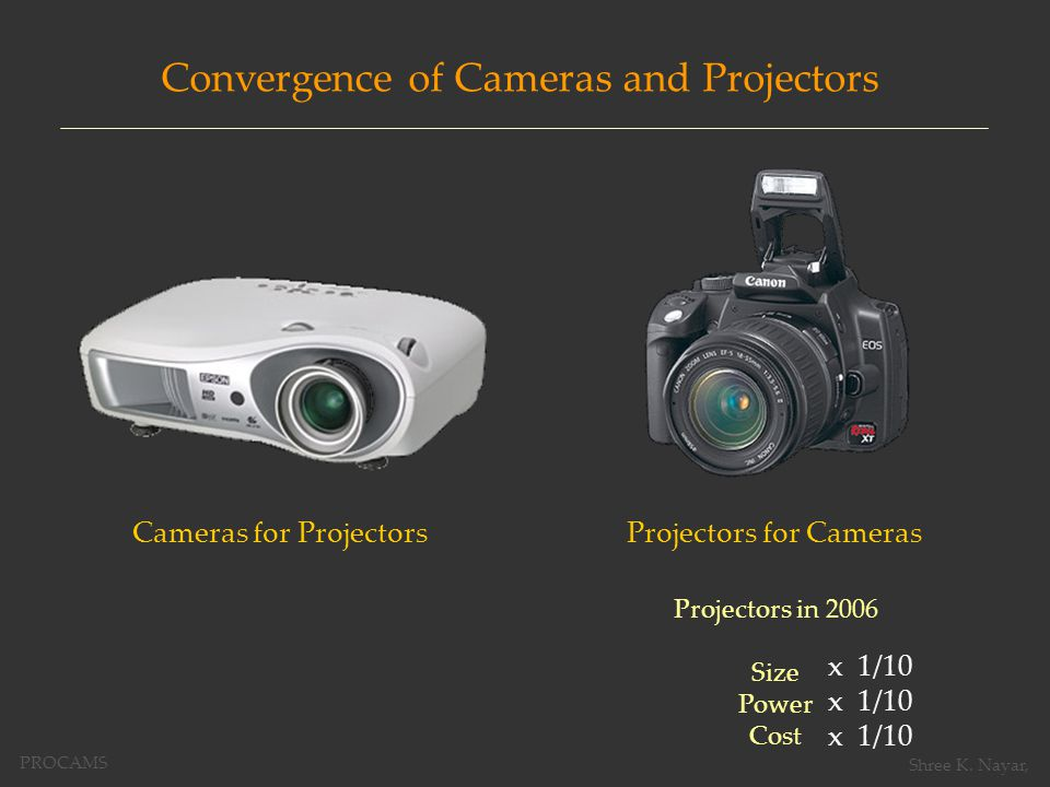 Cameras for ProjectorsProjectors for Cameras Convergence of Cameras and Projectors Projectors in 2006 Size Power Cost x 1/10 PROCAMS Shree K.