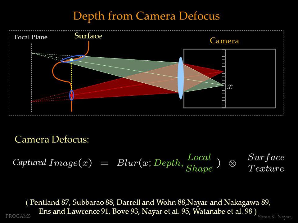 Focal Plane Surface Camera Depth from Camera Defocus ( Pentland 87, Subbarao 88, Darrell and Wohn 88,Nayar and Nakagawa 89, Ens and Lawrence 91, Bove 93, Nayar et al.