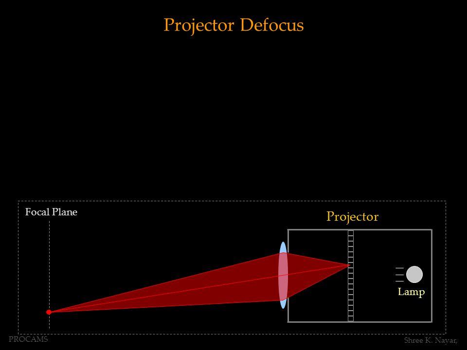 Focal Plane Surface Projector Lamp Projector Defocus PROCAMS Shree K. Nayar,
