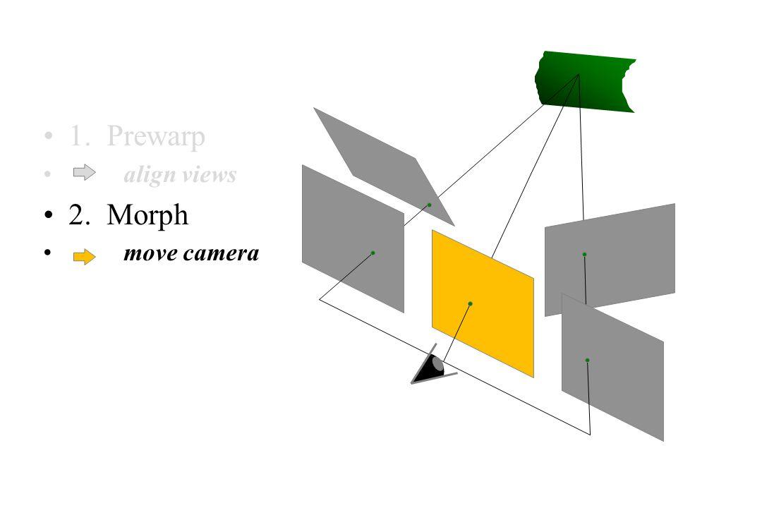 1. Prewarp align views 2. Morph move camera
