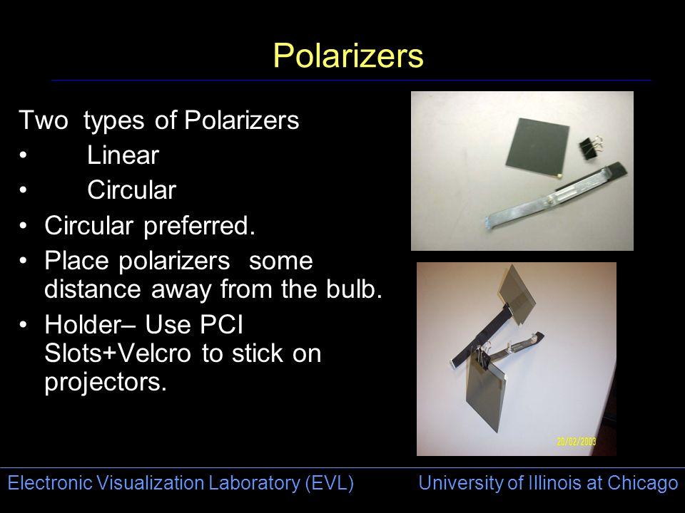 Electronic Visualization Laboratory (EVL) University of Illinois at Chicago Polarizers Two types of Polarizers Linear Circular Circular preferred.