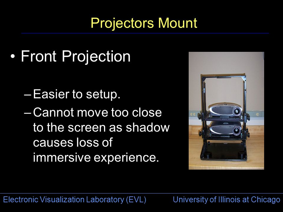 Electronic Visualization Laboratory (EVL) University of Illinois at Chicago Projectors Mount Front Projection –Easier to setup. –Cannot move too close