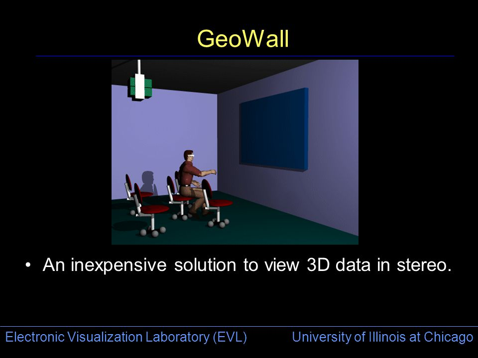 Electronic Visualization Laboratory (EVL) University of Illinois at Chicago GeoWall An inexpensive solution to view 3D data in stereo.