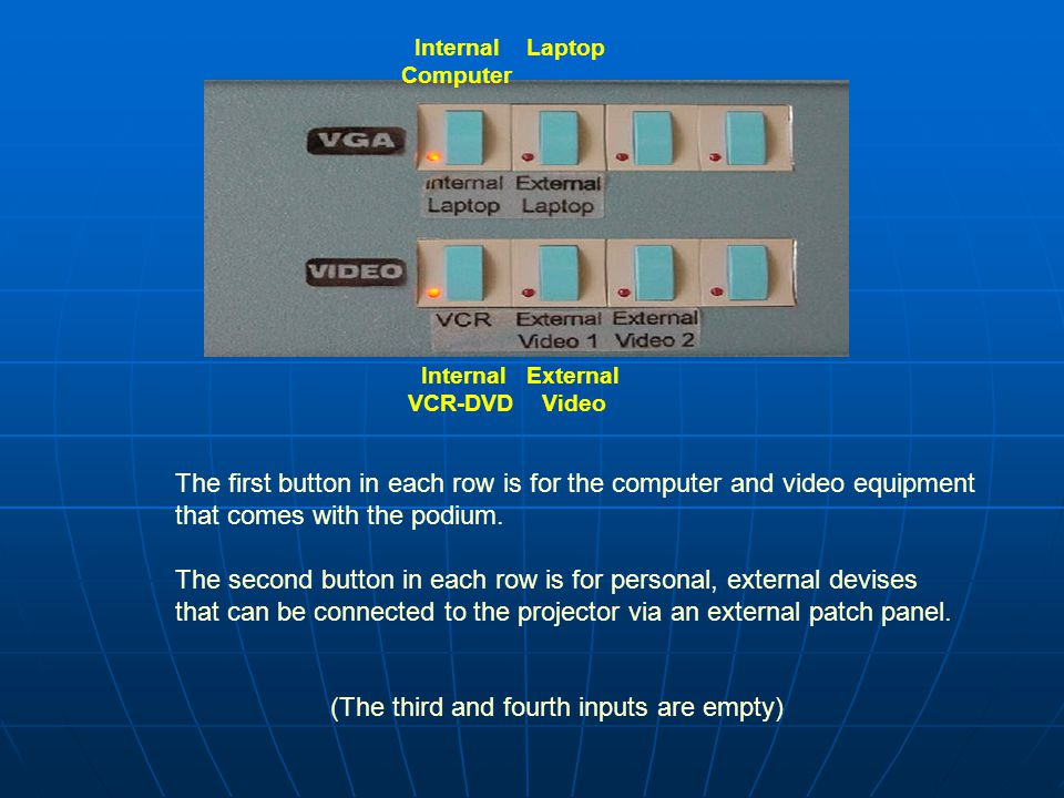 External Patch Panel External Patch Panel There is an external patch panel available for those There is an external patch panel available for those planning to use their own laptop or video planning to use their own laptop or video equipment.
