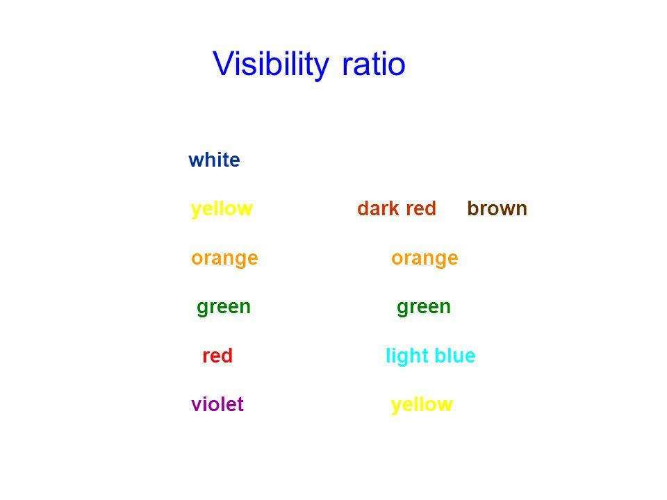 Dark BackgroundLight Background white black yellow dark red or brown orange orange green green red light blue violet yellow Visibility ratio