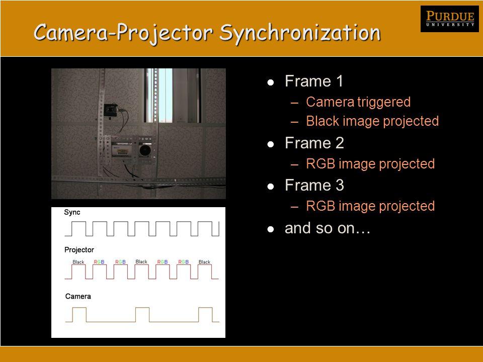 Camera-Projector Synchronization Frame 1 –Camera triggered –Black image projected Frame 2 –RGB image projected Frame 3 –RGB image projected and so on…