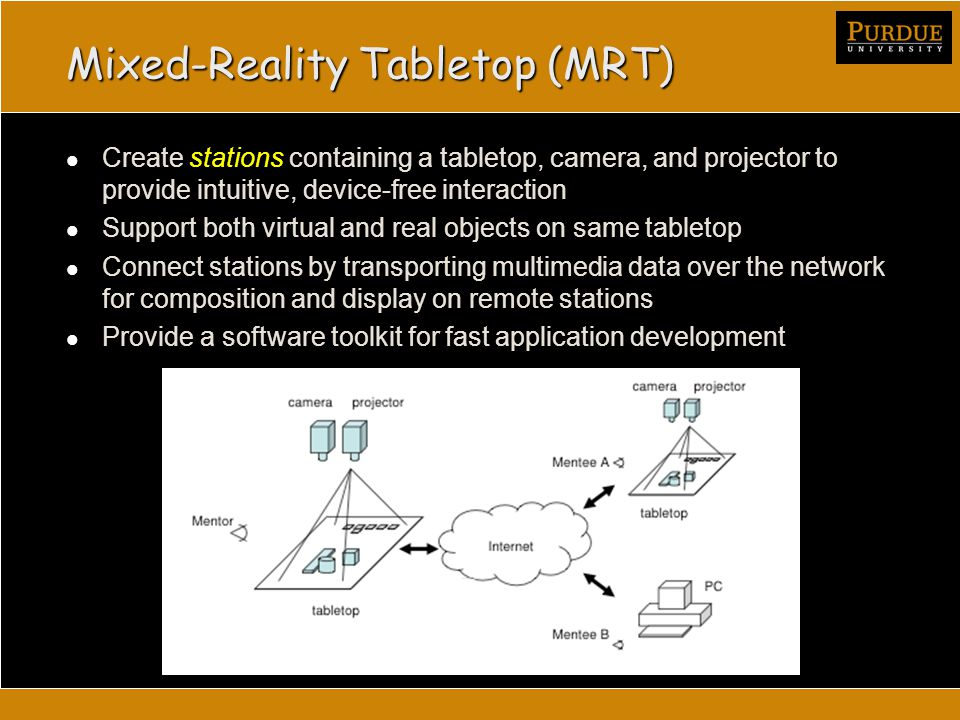 Mixed-Reality Tabletop (MRT) Create stations containing a tabletop, camera, and projector to provide intuitive, device-free interaction Support both virtual and real objects on same tabletop Connect stations by transporting multimedia data over the network for composition and display on remote stations Provide a software toolkit for fast application development